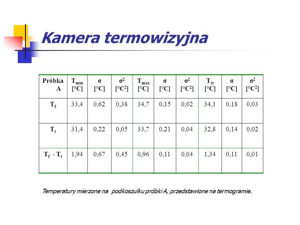 Kamera termowizyjna Próbka A Tmin [°C] σ σ2 [°C2] Tmax Tśr Tf 33,4
